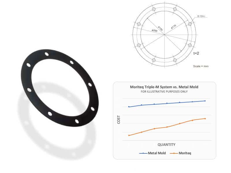 image of black gasket from die cutting process