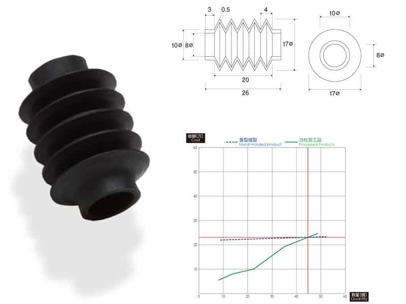 image of black mini bellows made of rubber