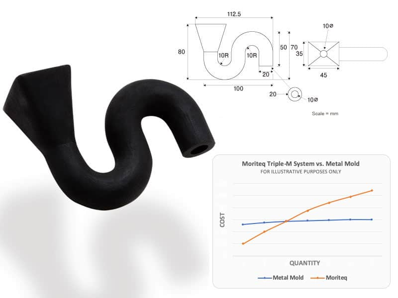 image of non-standard black elbow hose made of NBR rubber material