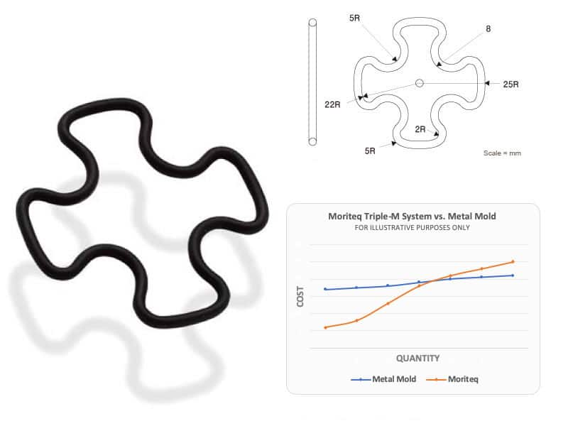 image of non-standard o-ring made of NBR rubber