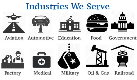 image of several industries